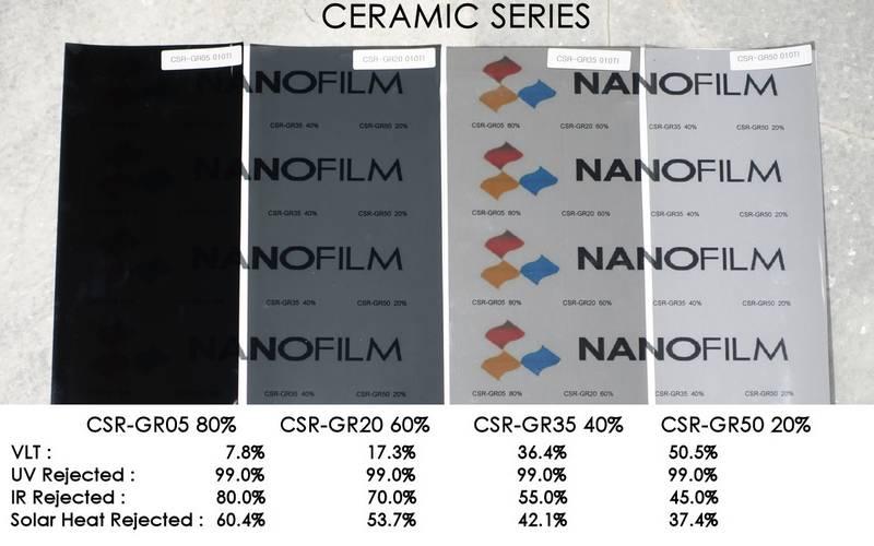 kaca film nano ceramic